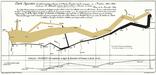 tresnak::tools{04} visualización de datos